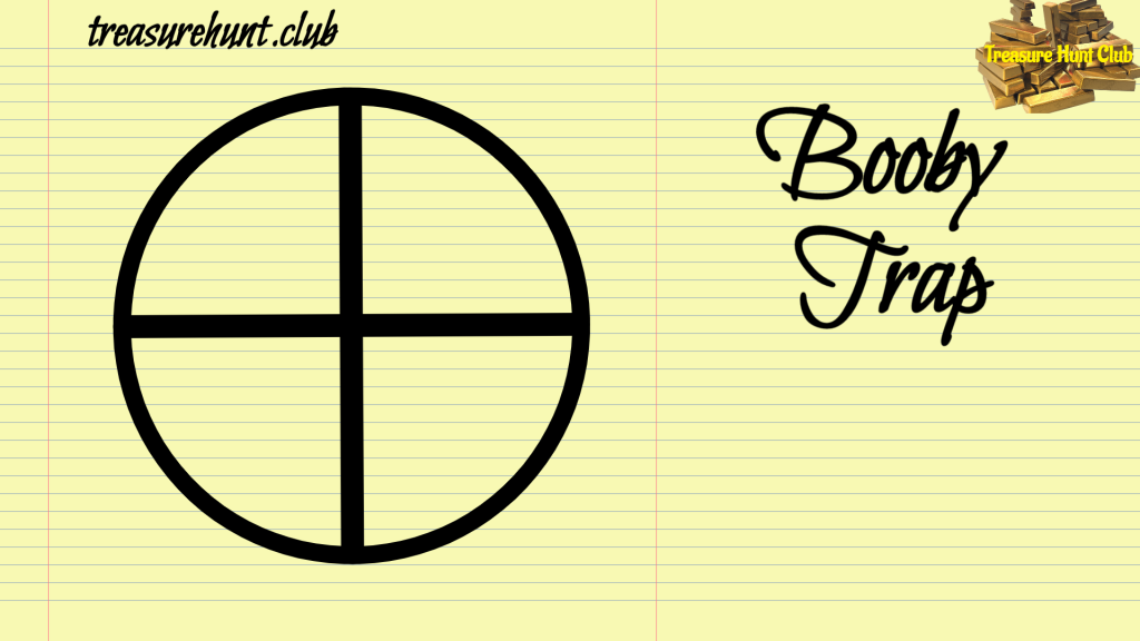 Circle with Cross Sign